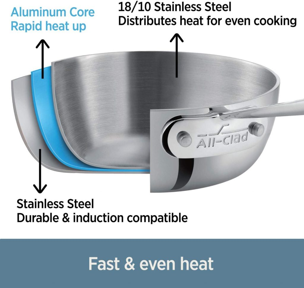 ALL-CLAD STAINLESS STEEL COOKWARE Construction
